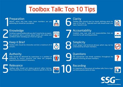 safety toolbox talk topics klhcom hse indonesia hse