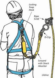 Fall Protection Systems Diagram