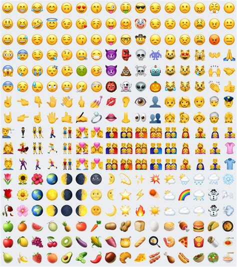 updated iphone emojis ios 10 2 has 72 new emoji for iphone users this is what