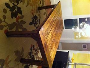 How to build a farmhouse table DIY Project-aholic