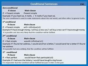 Conditional, Sentences