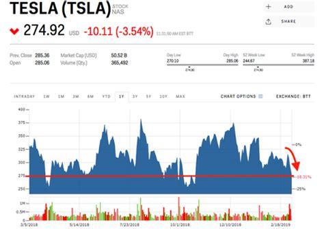 Get Tesla 3 Low Income Rebate Pics