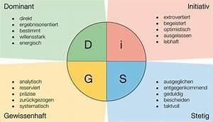 Blau Rot Gelb Grün : 7 pers nlichkeitstest farben rot blau gr n gelb ~ A.2002-acura-tl-radio.info Haus und Dekorationen