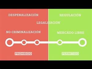 U00bfqu U00e9 Es La Despenalizaci U00f3n De Las Drogas