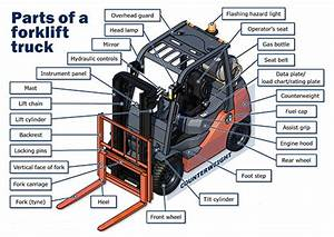 Diagram  Lp Forklift Diagram Full Version Hd Quality