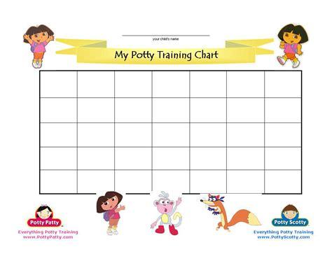 dora  explorer potty training chart potty training concepts