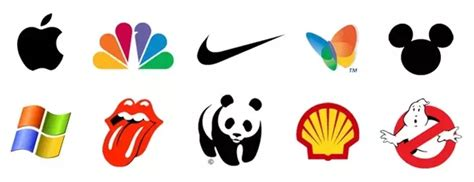 What Are The Types Of Logos?
