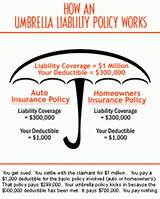 Pictures of How Much Is My Bodily Injury Claim Worth