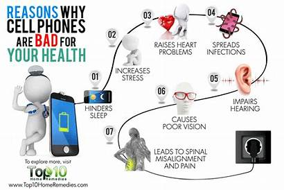 Phones Cell Bad Health Reasons Mobile Why