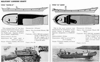 Daihatsu Landing Craft Barges Military Barge Boats