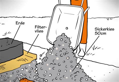 drainage hauswand aufbau drainage verlegen in 4 schritten anleitung obi