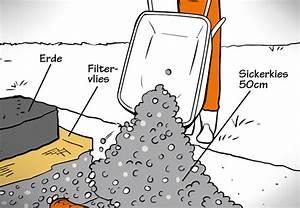 Drainagerohr Richtig Verlegen : drainage verlegen anleitung drainage verlegen anleitung ~ Lizthompson.info Haus und Dekorationen