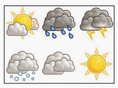 Intervalo da Notícias: Previsão do tempo para Prudentópolis