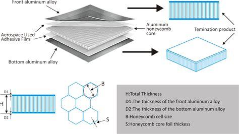 fiberglass aluminum honeycomb core sandwich panel priceexterior wall aluminum composite panels