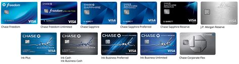 Maybe you would like to learn more about one of these? Amazon.com: Chase UR: Credit & Payment Cards