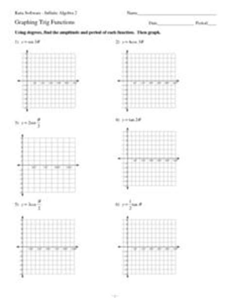 graphing trig functions worksheet for 11th grade lesson planet