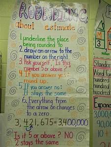 87 Best Images About Math