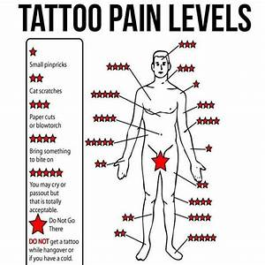 The Noel Boyd Blog  How Bad Do Tattoos Hurt  Read To Find Out
