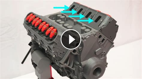 engines works simply  comprehensibly explained