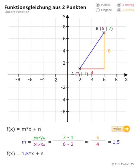 funktionsgleichung der linearen funktion bestimmen deren