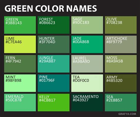 blue green color names best 25 green color names ideas on green name