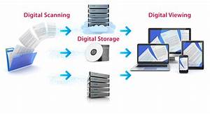 document scanning service With document scanning equipment
