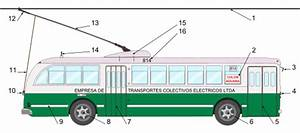 Commons Featured Picture Candidates  Image Trolleybus Diagram-key Svg