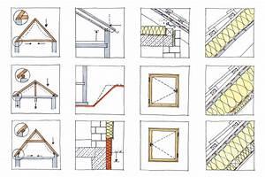 Hausbau Was Beachten : buchtipp hausbau ratgeber 1x1 des hausbaus callwey verlag ~ A.2002-acura-tl-radio.info Haus und Dekorationen