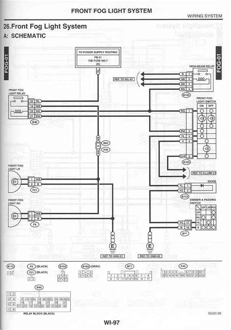 Scan Headlight Wiring Diagram From Service Manual