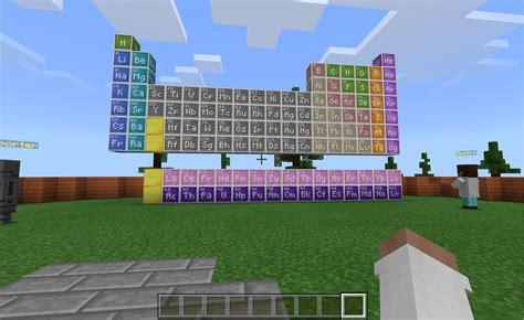 minecraft education edition world  chemistry uk