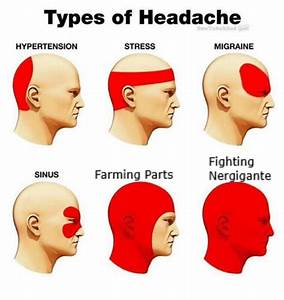 Hypertency  Types Of Headaches Hypertension