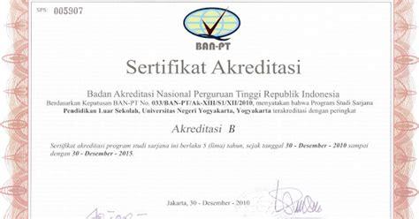 Contoh Surat Ban Pt by Sri Miyati