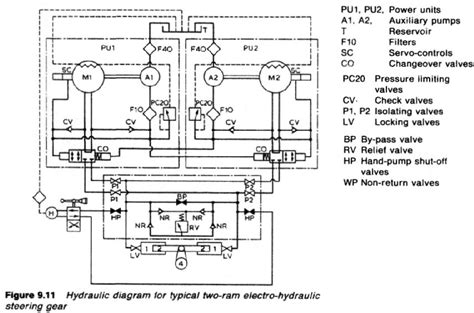 Boat Hydraulic Steering System Diagram by Marine Hydraulic Steering System Diagrams Electrical