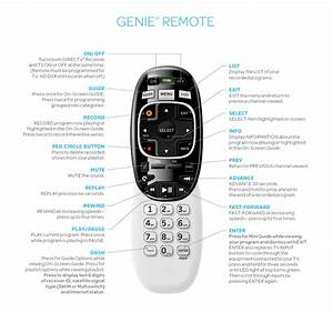 How To Use Your Directv Remote