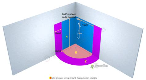 norme prise electrique salle de bain 28 images luxe luminaire salle de bain et norme