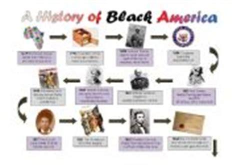 timeline history  black america slaves  president