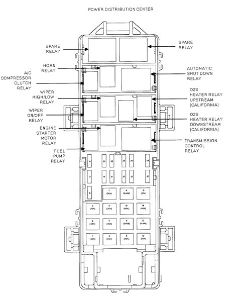 Fuse Box For 1999 Jeep Grand by 1999 Jeep Sport Fuse Box Diagram Wiring Library