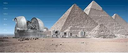 Telescope Extremely European Pyramids Europe Colosseum Going