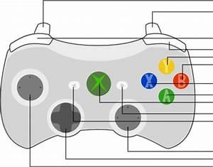 Circuit Diagram Xbox 360 Controller