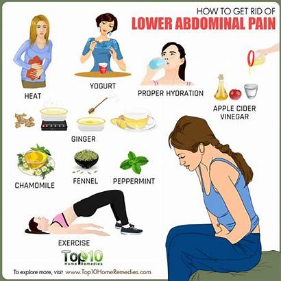 Stomach Bloating Period Pain Lower Abdominal Cramps