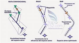 Columna  Lic  Mendoza  Pbn  U2013 Navegaci U00f3n Basada En La