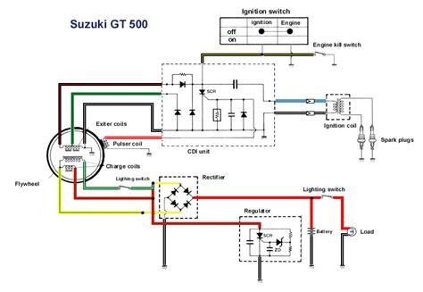 Suzuki Gt500 Wiring Diagram by Index Of Diagrams Suzuki