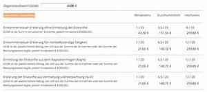 Kosten Steuerberater Einkommensteuererklärung : steuerberater kosten in der praxis womit ist zu rechnen ~ A.2002-acura-tl-radio.info Haus und Dekorationen