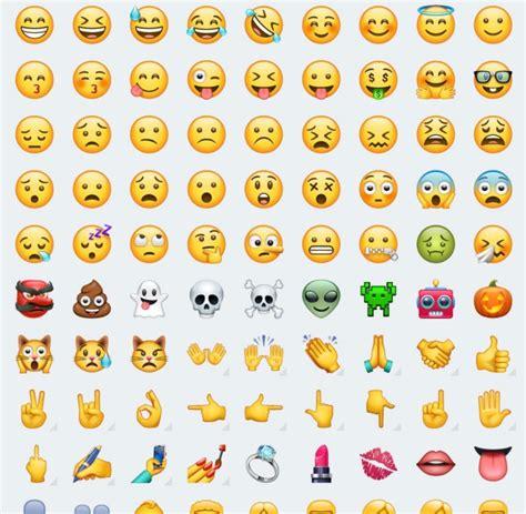 Weißt Du, Was Diese Emoticons Bedeuten
