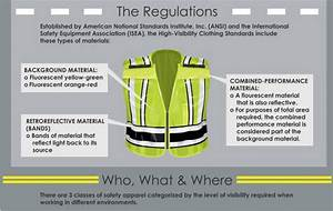 Safety Vest Infographic  A Definitive Guide To Safety Gear