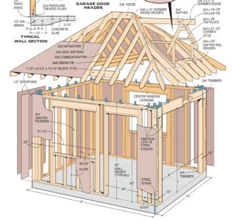 Free 10x12 Shed Plans by Tifany Great Free Shed Plans 10x12 Gable