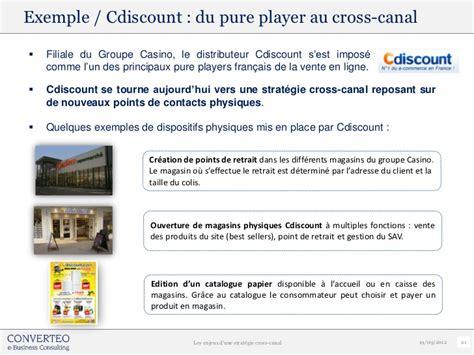 Contact Sncf Modification Billet by Le Cross Canal Par Converteo