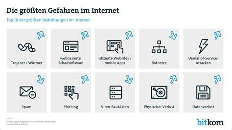 what is sql injection die zehn größten gefahren im internet