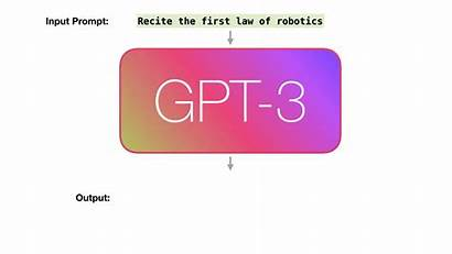 Gpt Gpt3 Works Animations Visualizations Github Io