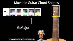 Movable Guitar Chords